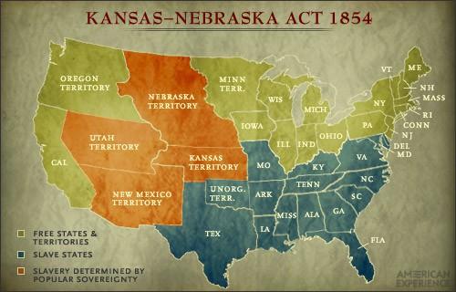 1854; KANSAS NEBRASKA ACT