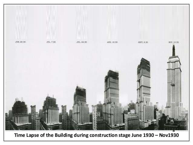 1930; construction-empire