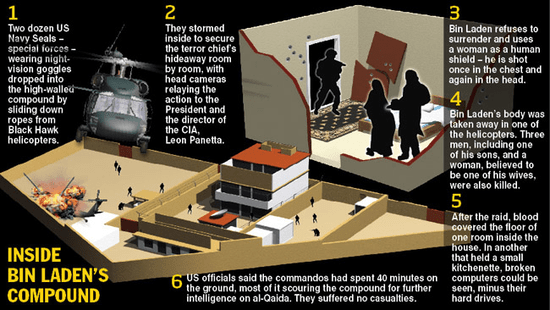 2011 bin laden raid