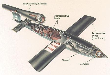1944; buzz bomb