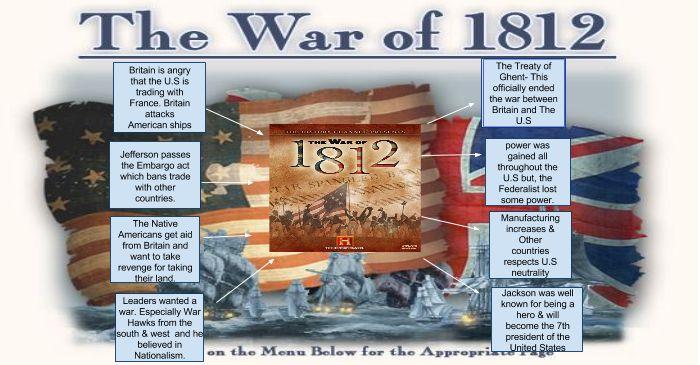 1812; war of 1812